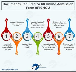 Documents Required to fill Online Admission Form of IGNOU