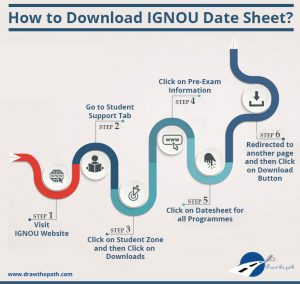 How to Download IGNOU Date Sheet