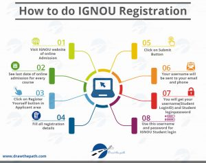 How to do IGNOU Registration