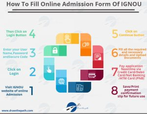 How to fill Online Admission Form of IGNOU