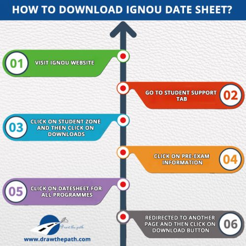 How to Download IGNOU Datesheet : IGNOU Grade Card