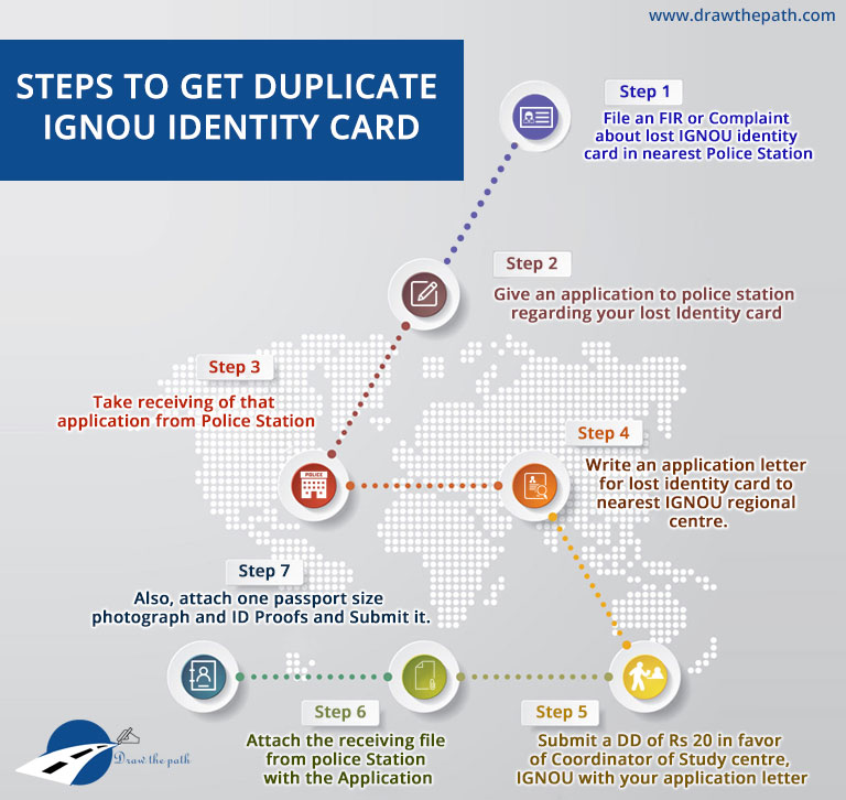 Steps to Get Duplicate IGNOU Identity Card