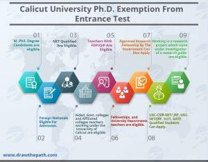 Calicut University Ph.D. Exemption from Entrance Test