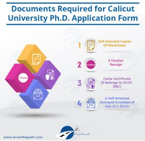 Documents Required for Calicut University Ph.D. Application Form