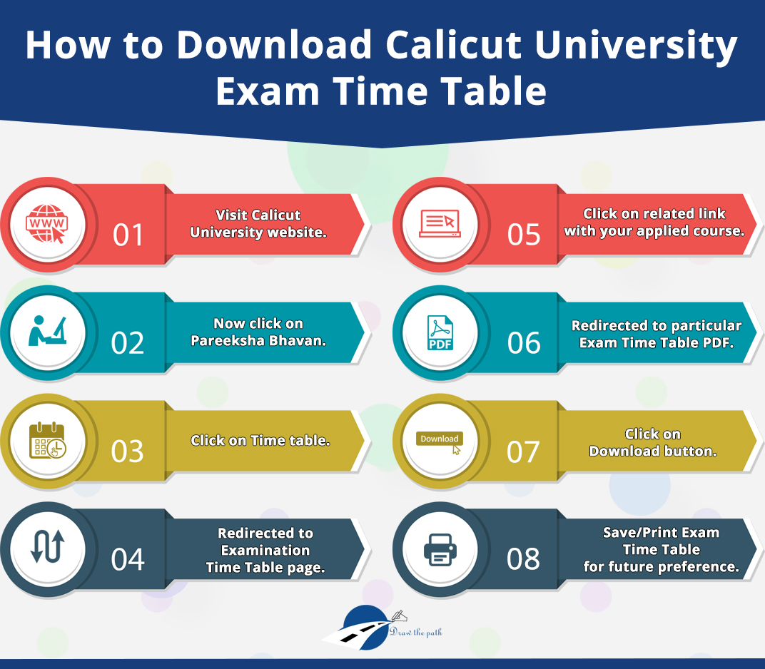 How to Download Calicut University Exam Time Table : Calicut University Hall Ticket