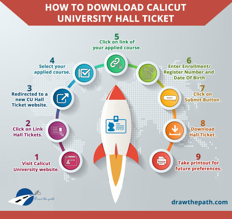 How to Download Calicut University Hall Ticket