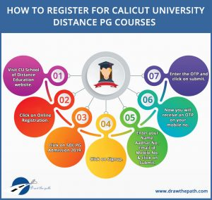 How to Register for Calicut University Distance PG Courses