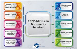 RGPV Admission Documents Required