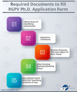 Required Documents to fill RGPV Ph.D. Application Form
