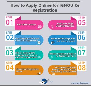 How to Apply Online for IGNOU Re Registration