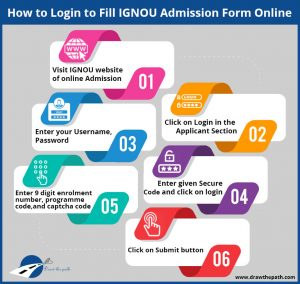 How to Login to Fill IGNOU Admission Form Online