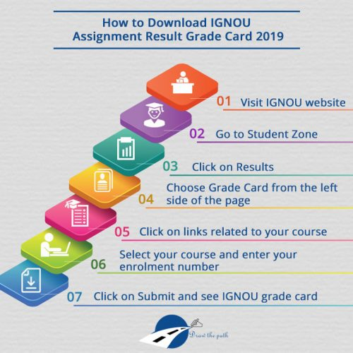 How to Download IGNOU Assignment Result Grade Card : IGNOU Assignment Status