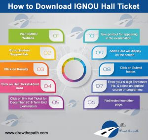 How to Download IGNOU Hall Ticket